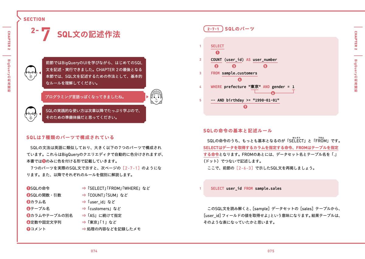 f:id:mojiru:20210218175330j:plain