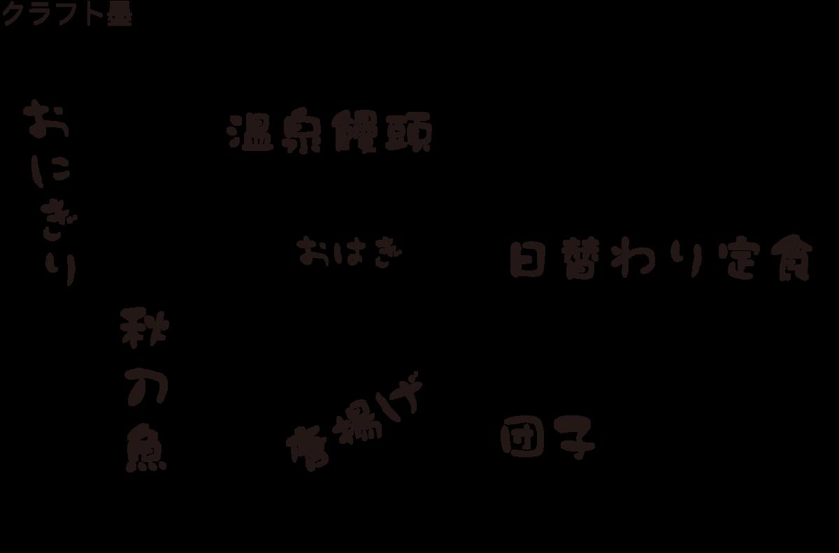 f:id:mojiru:20210219113730p:plain