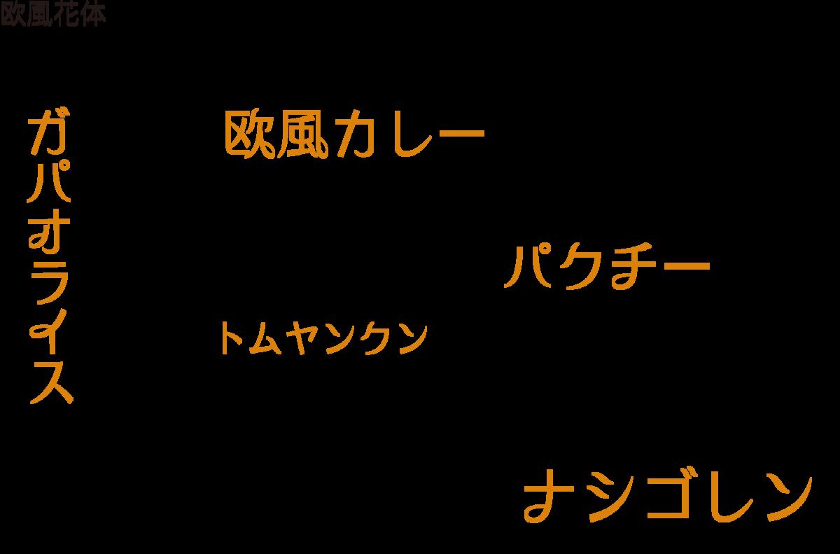 f:id:mojiru:20210219113734p:plain