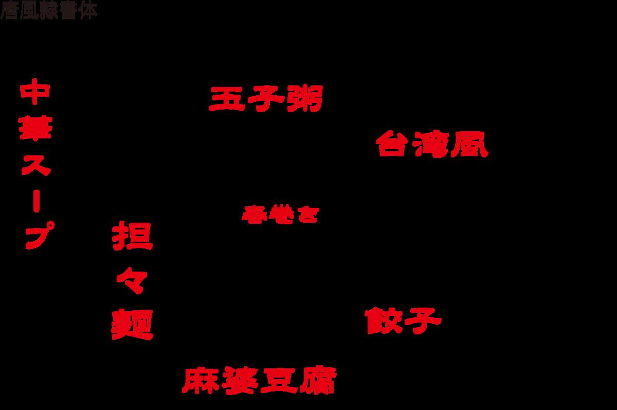 f:id:mojiru:20210219113737p:plain