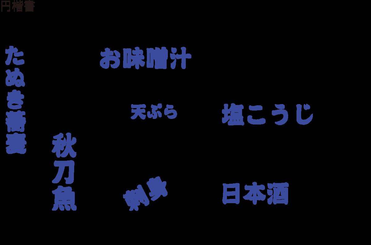 f:id:mojiru:20210219113741p:plain