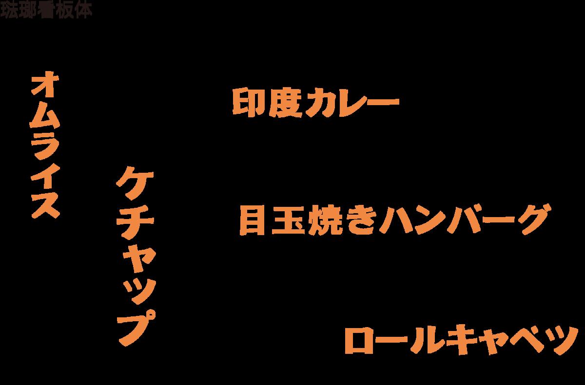 f:id:mojiru:20210219113744p:plain
