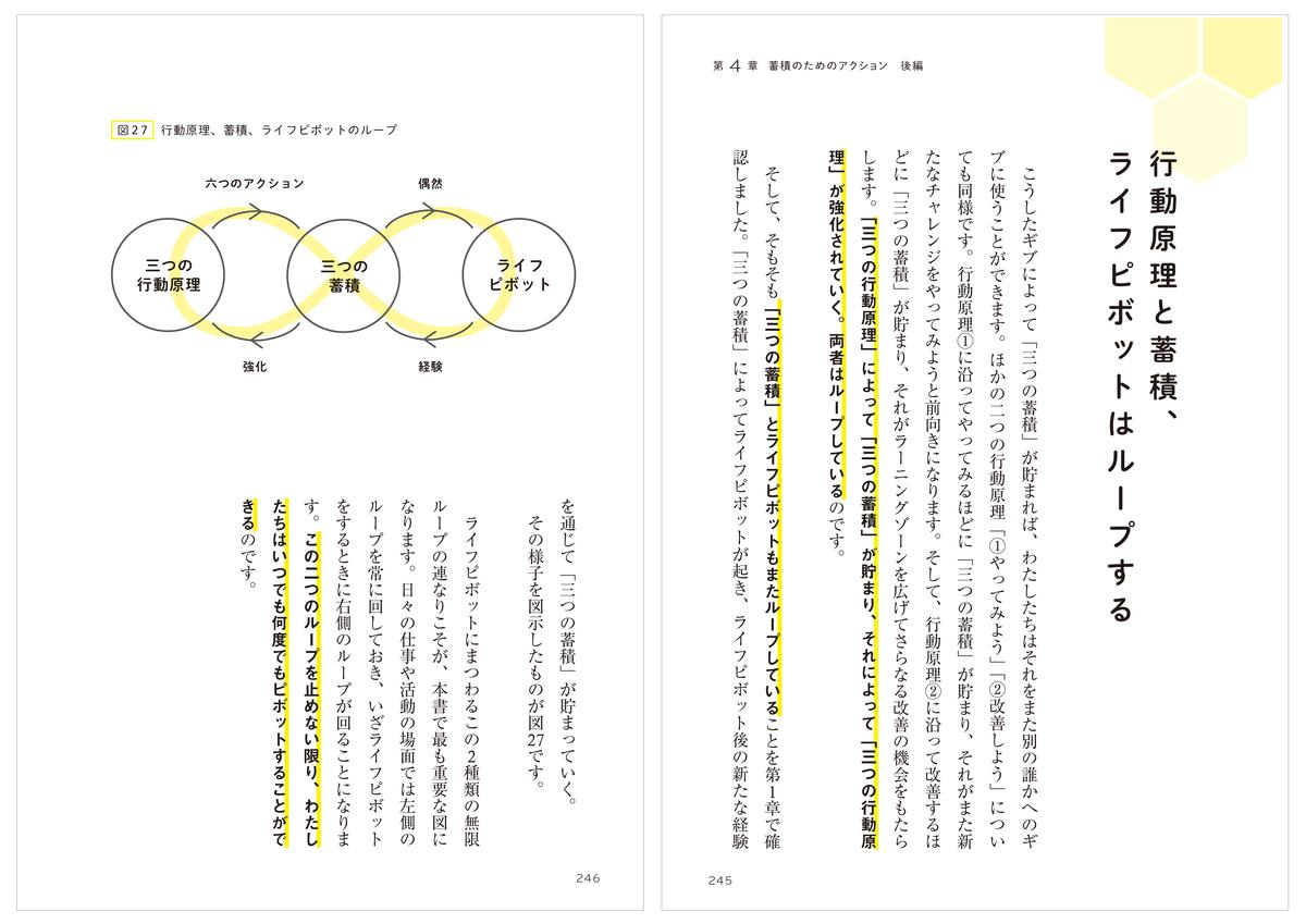 f:id:mojiru:20210224131006p:plain