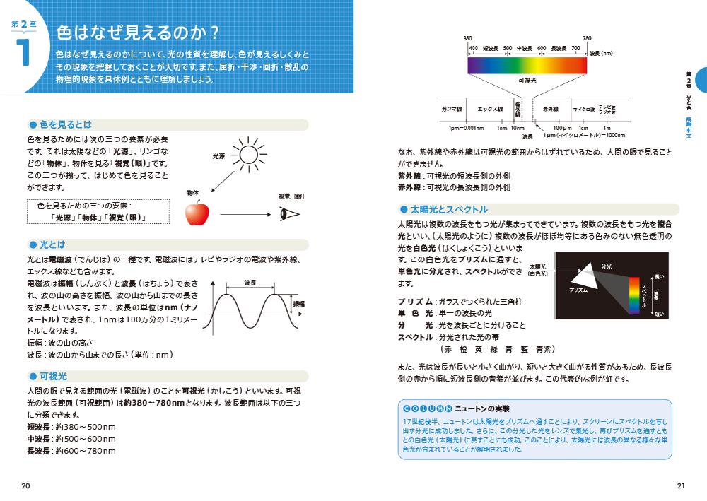 f:id:mojiru:20210304172059j:plain