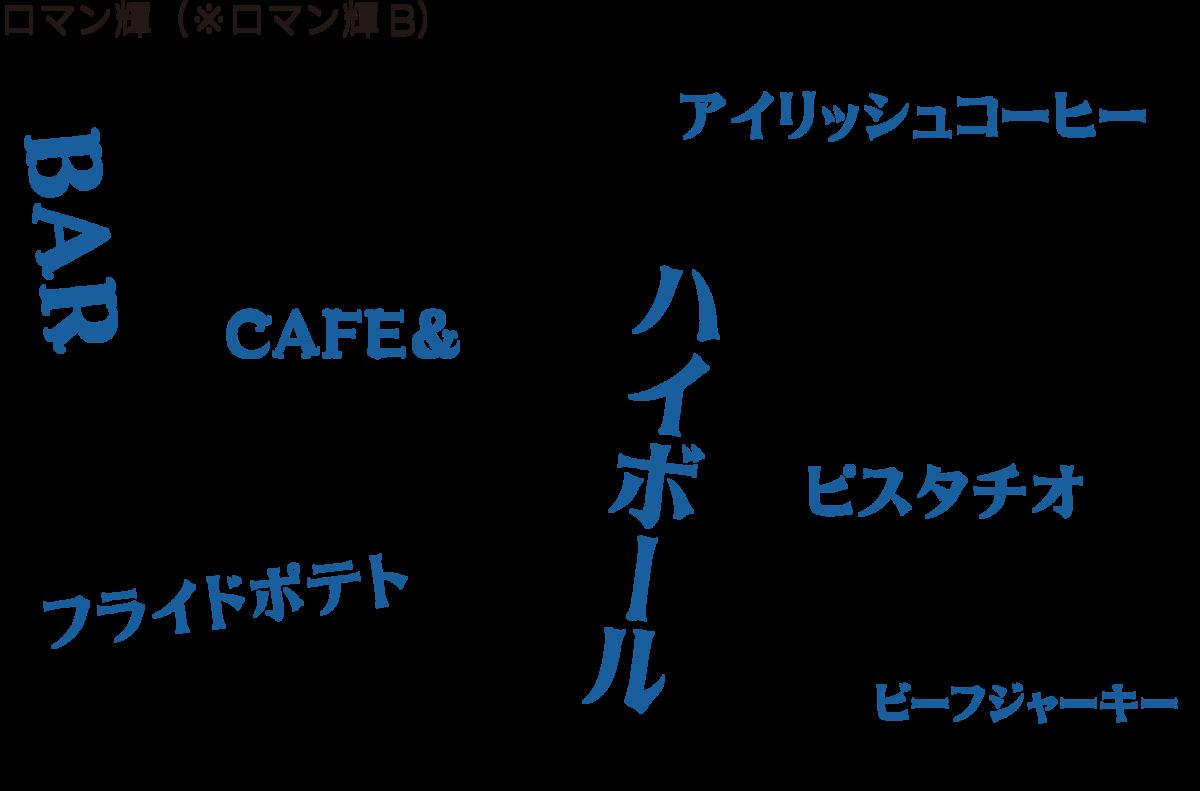 f:id:mojiru:20210308082146p:plain