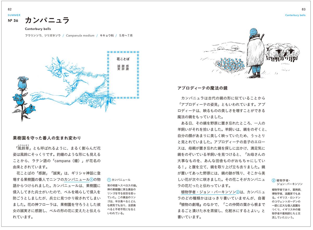 f:id:mojiru:20210310094959j:plain