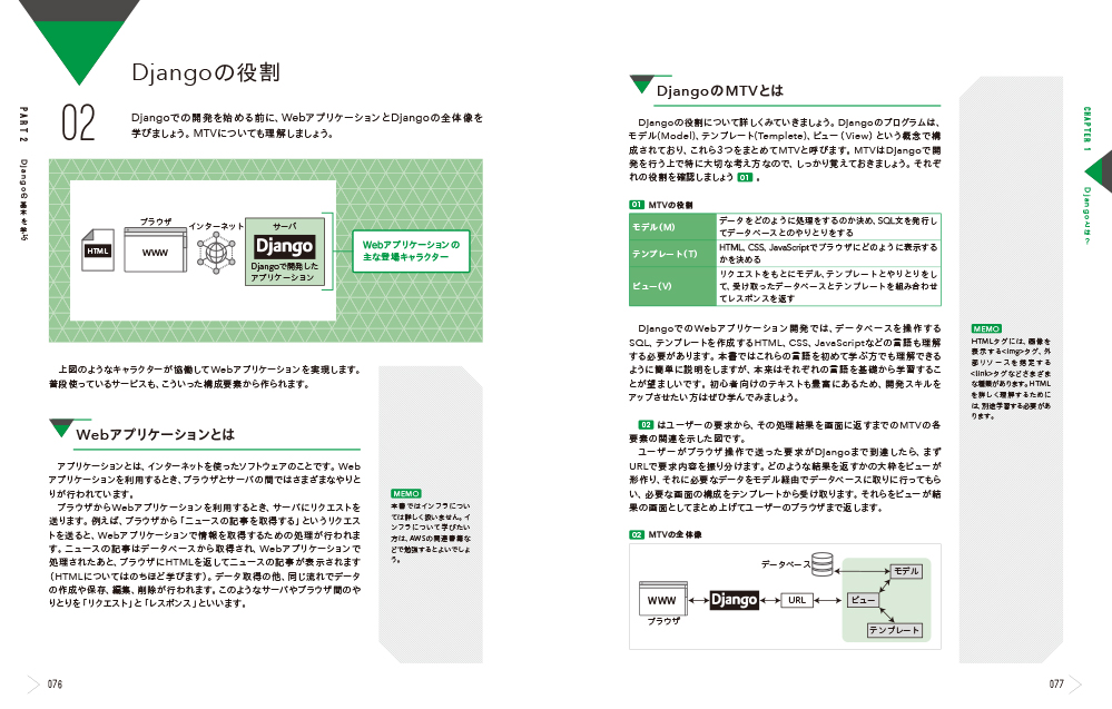 f:id:mojiru:20210319095451j:plain