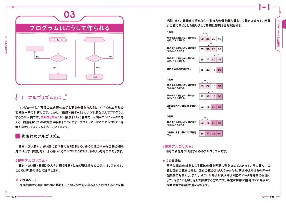 f:id:mojiru:20210330155858j:plain