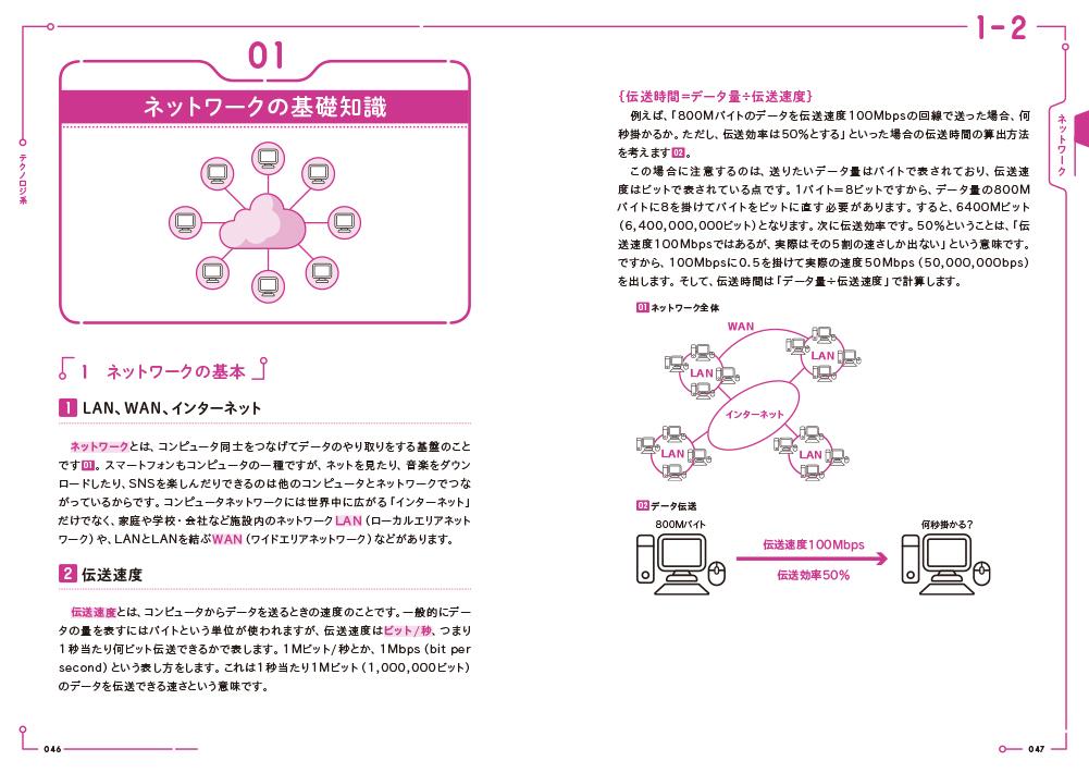 f:id:mojiru:20210330155902j:plain
