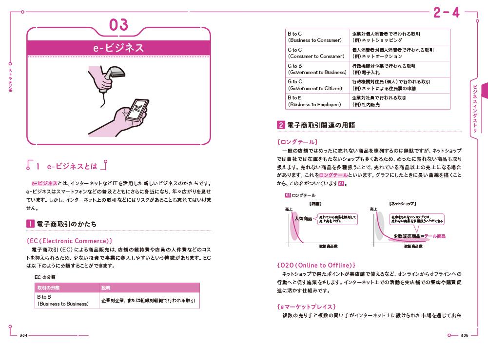 f:id:mojiru:20210330155912j:plain