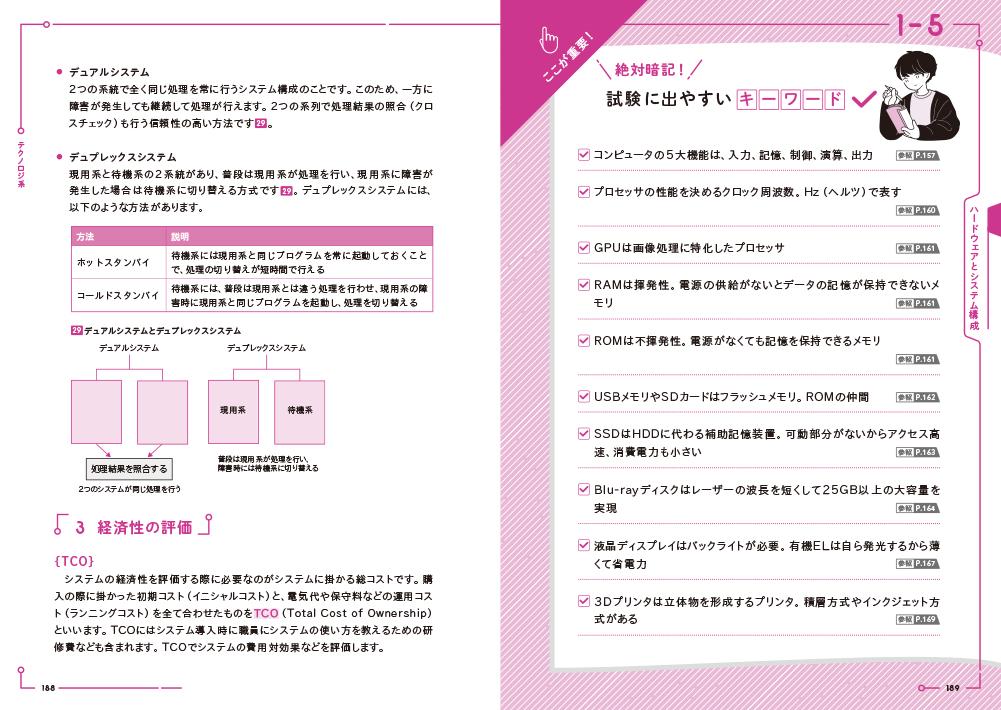 f:id:mojiru:20210330155914j:plain