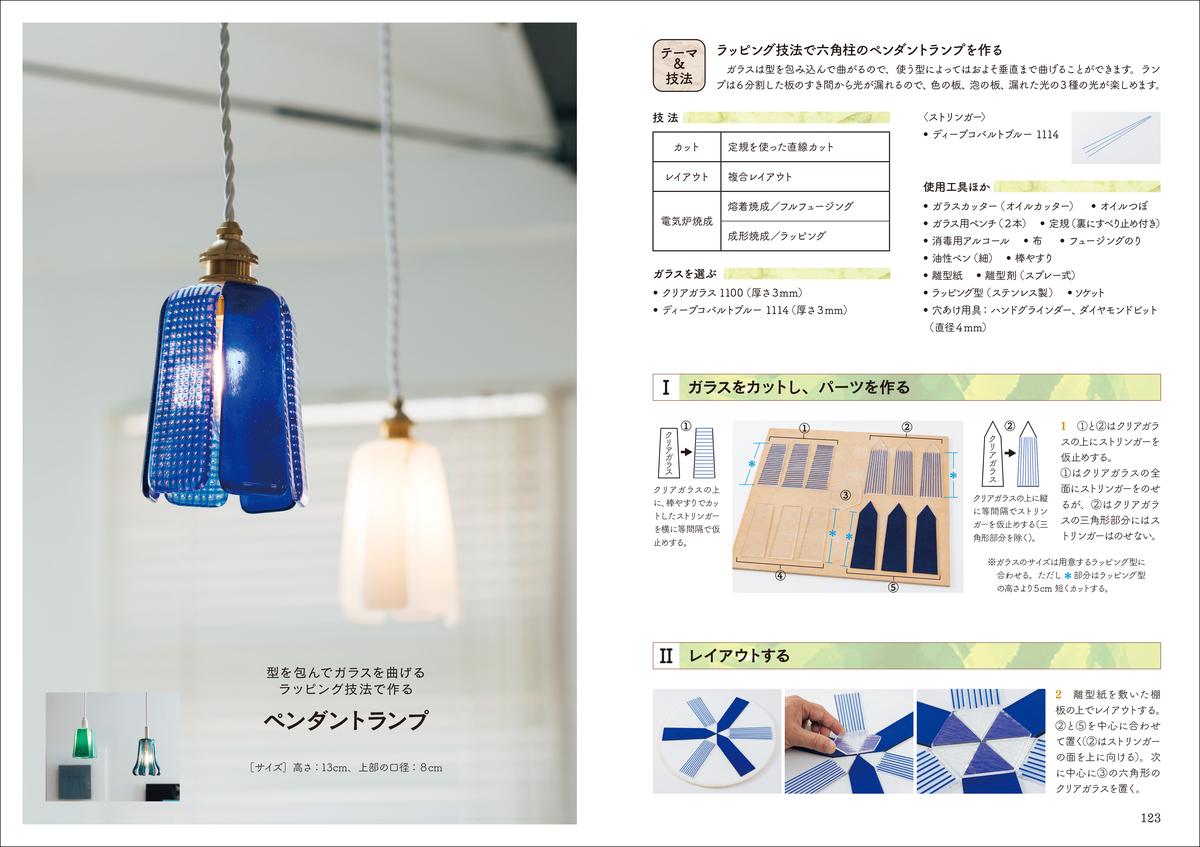 f:id:mojiru:20210406081132j:plain