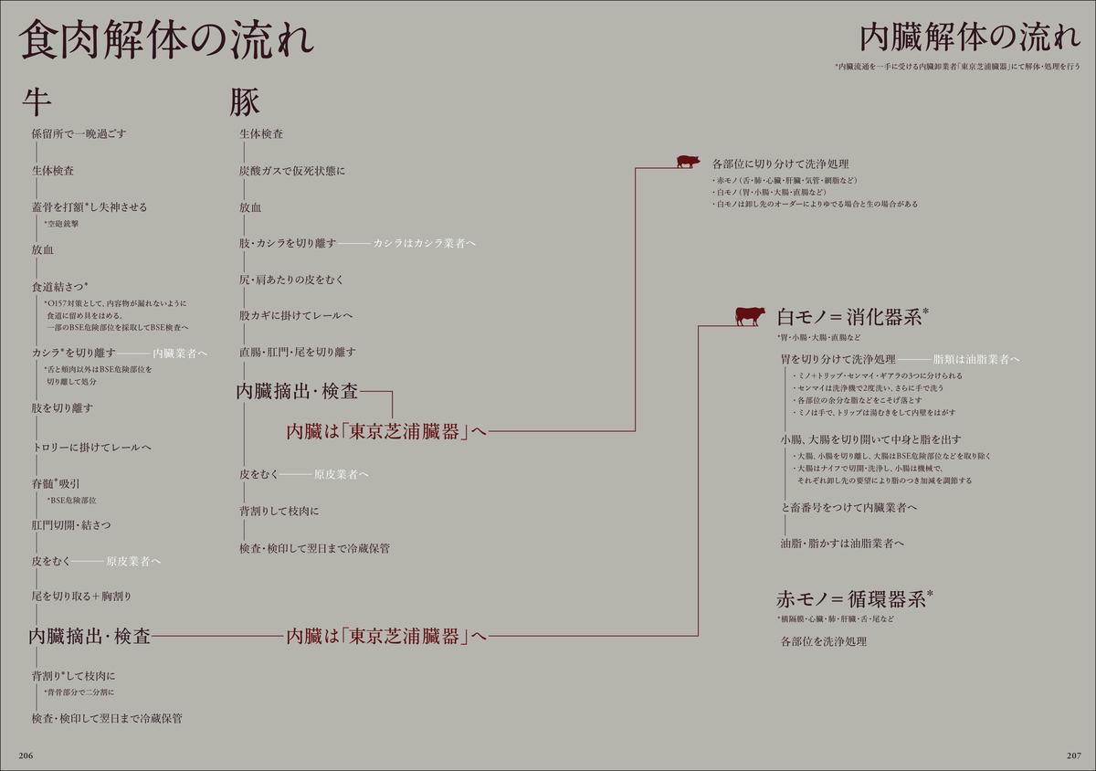 f:id:mojiru:20210406121922j:plain