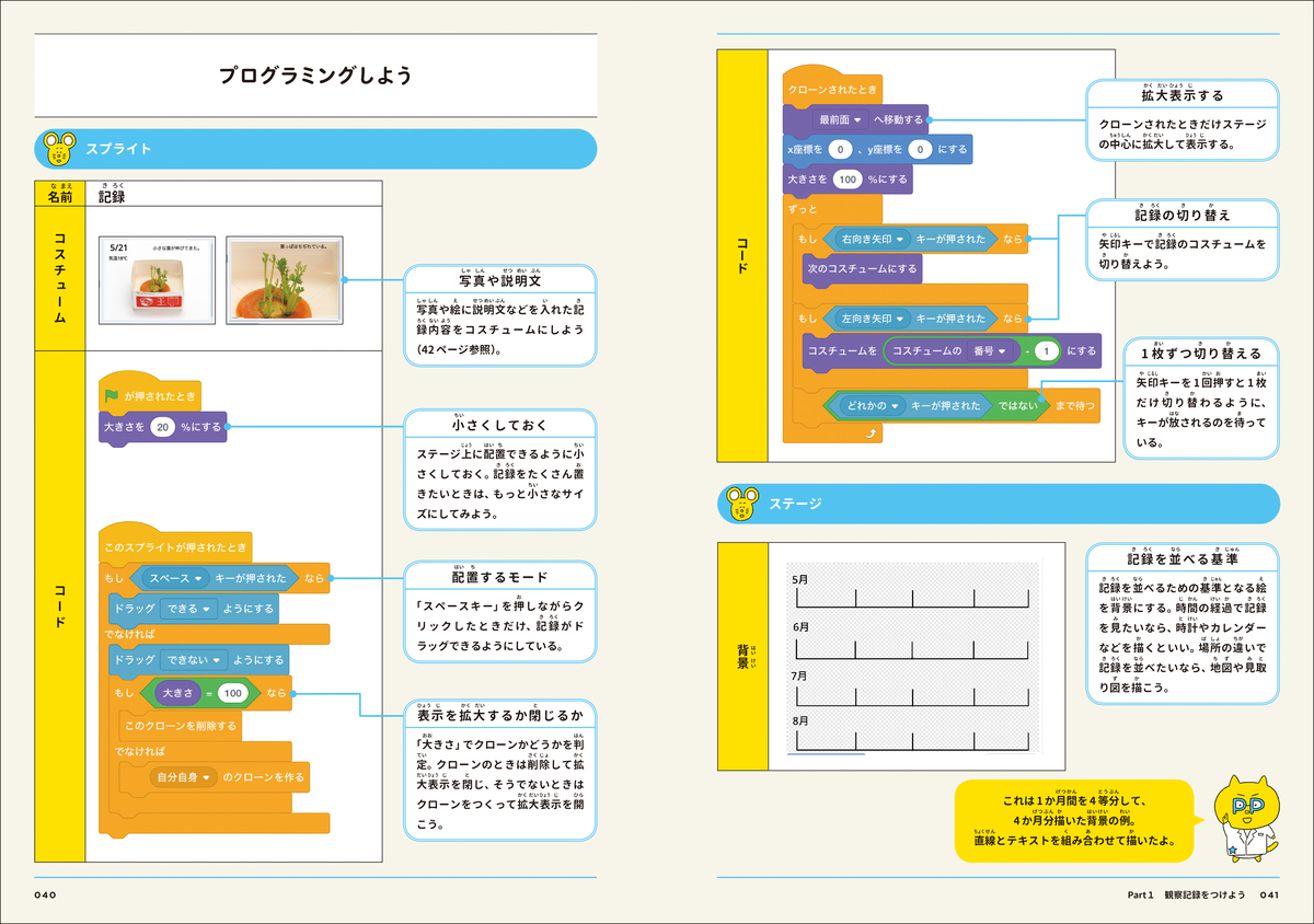 f:id:mojiru:20210507085500j:plain