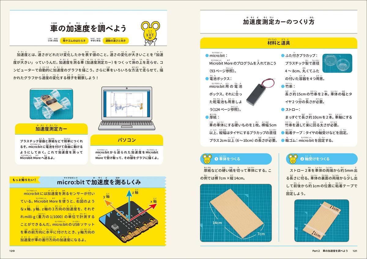 f:id:mojiru:20210507085505j:plain