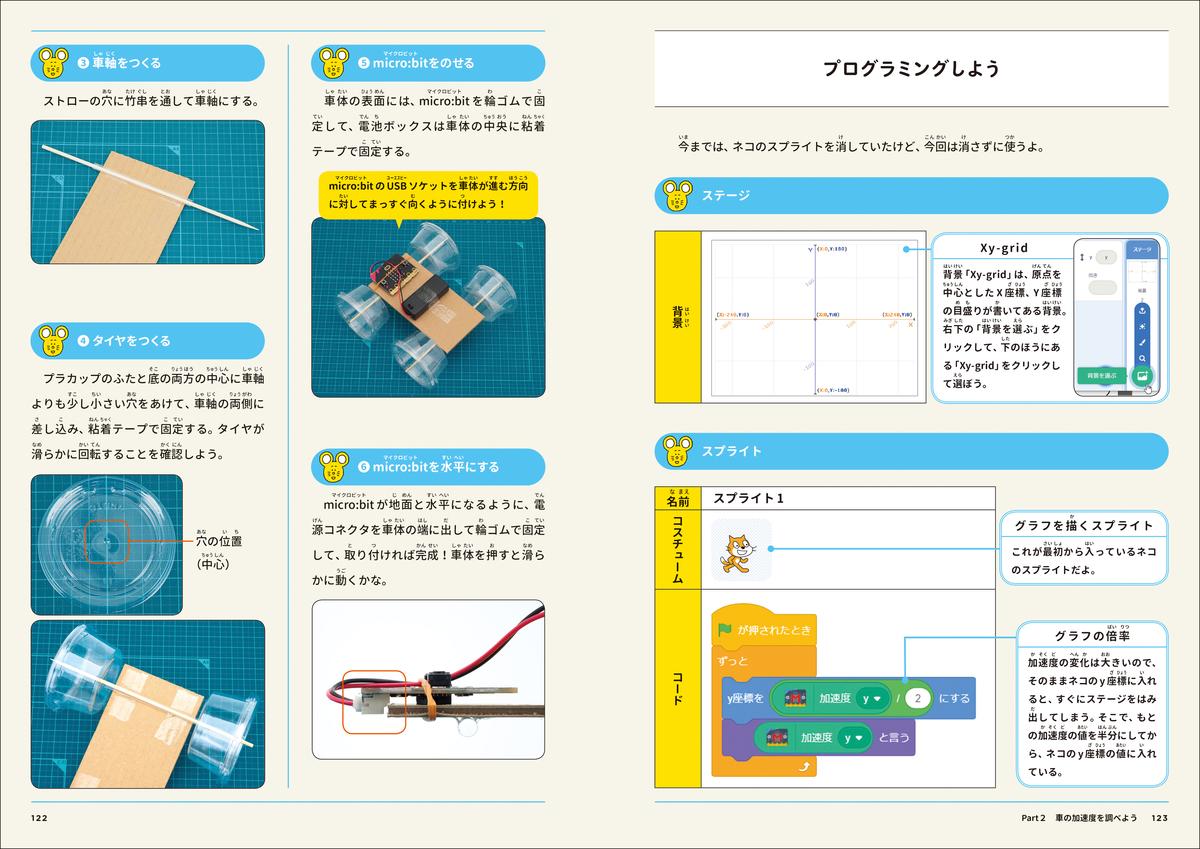 f:id:mojiru:20210507085518j:plain