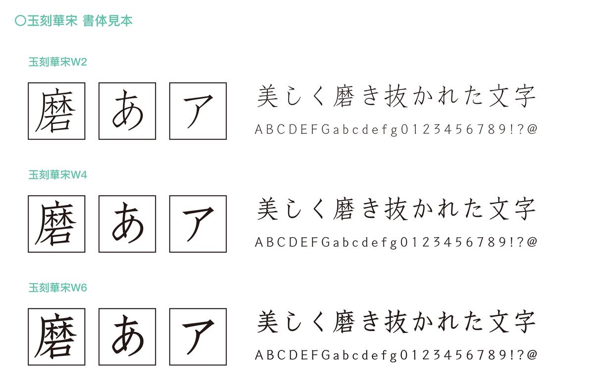 f:id:mojiru:20210514175559j:plain