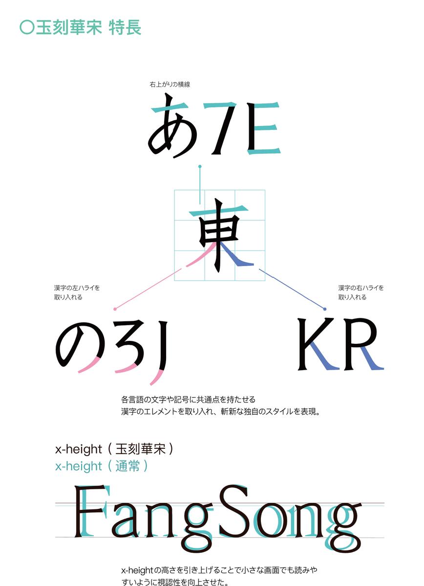 f:id:mojiru:20210514175603j:plain