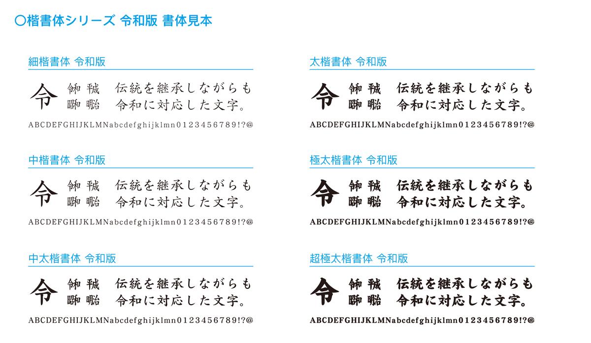 f:id:mojiru:20210514175615j:plain