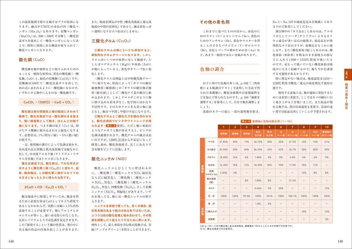 f:id:mojiru:20210519163455j:plain