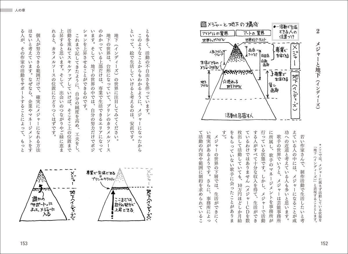 f:id:mojiru:20210527114512j:plain