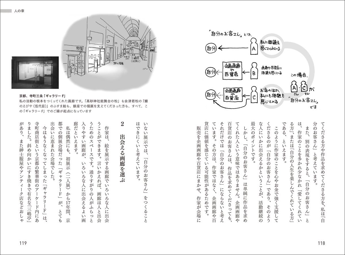 f:id:mojiru:20210527114516j:plain