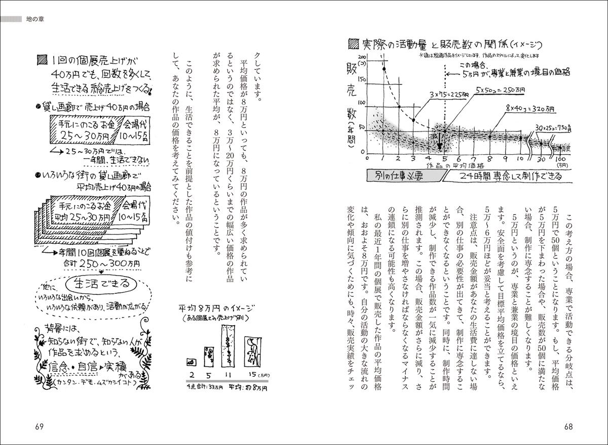 f:id:mojiru:20210527114520j:plain