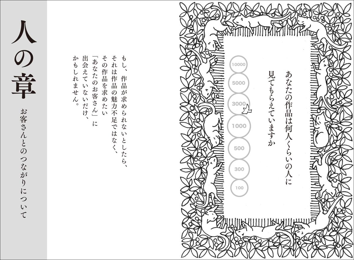 f:id:mojiru:20210527114524j:plain