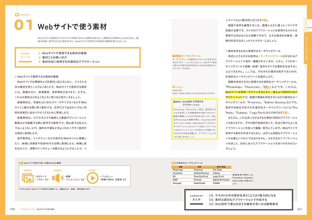 f:id:mojiru:20210601085407j:plain