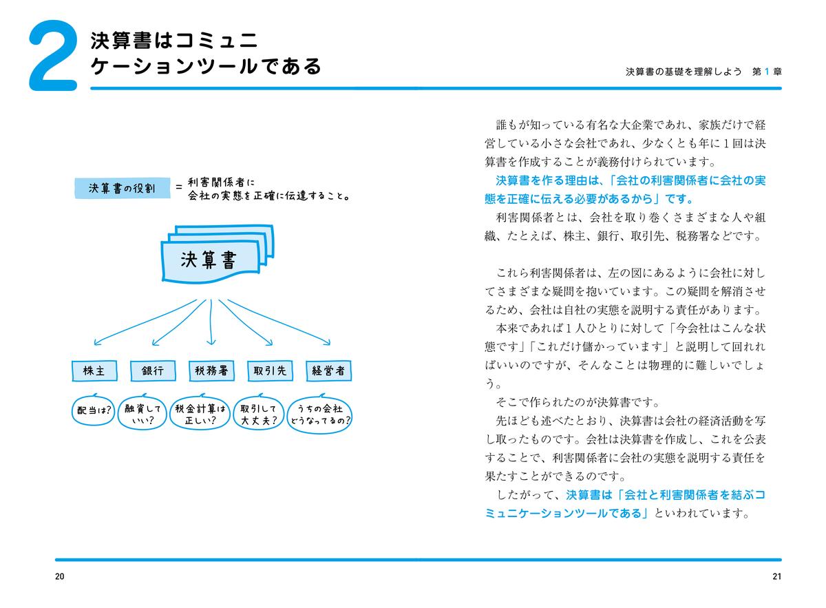 f:id:mojiru:20210617132420j:plain