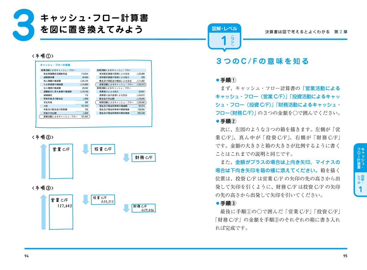 f:id:mojiru:20210617132422j:plain