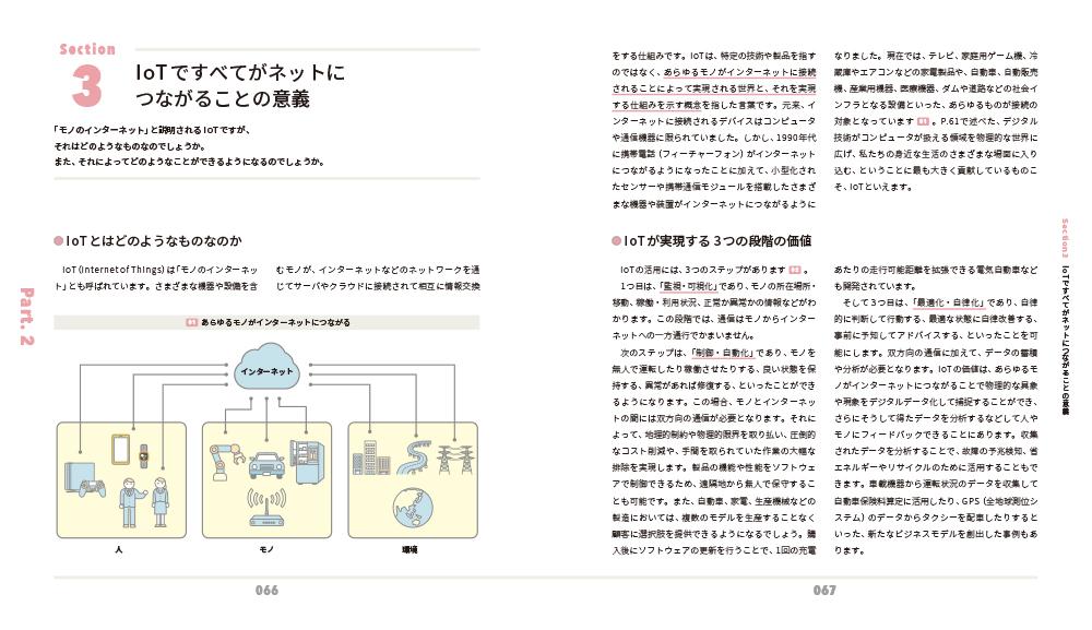 f:id:mojiru:20210629134044j:plain