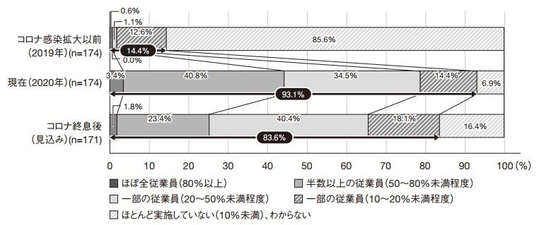 f:id:mojiru:20210701142315j:plain