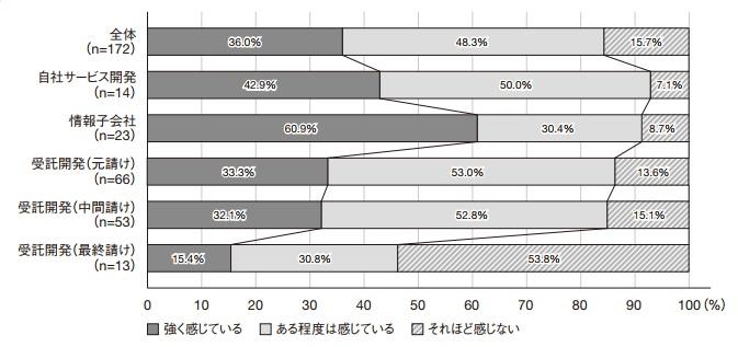 f:id:mojiru:20210701142328j:plain