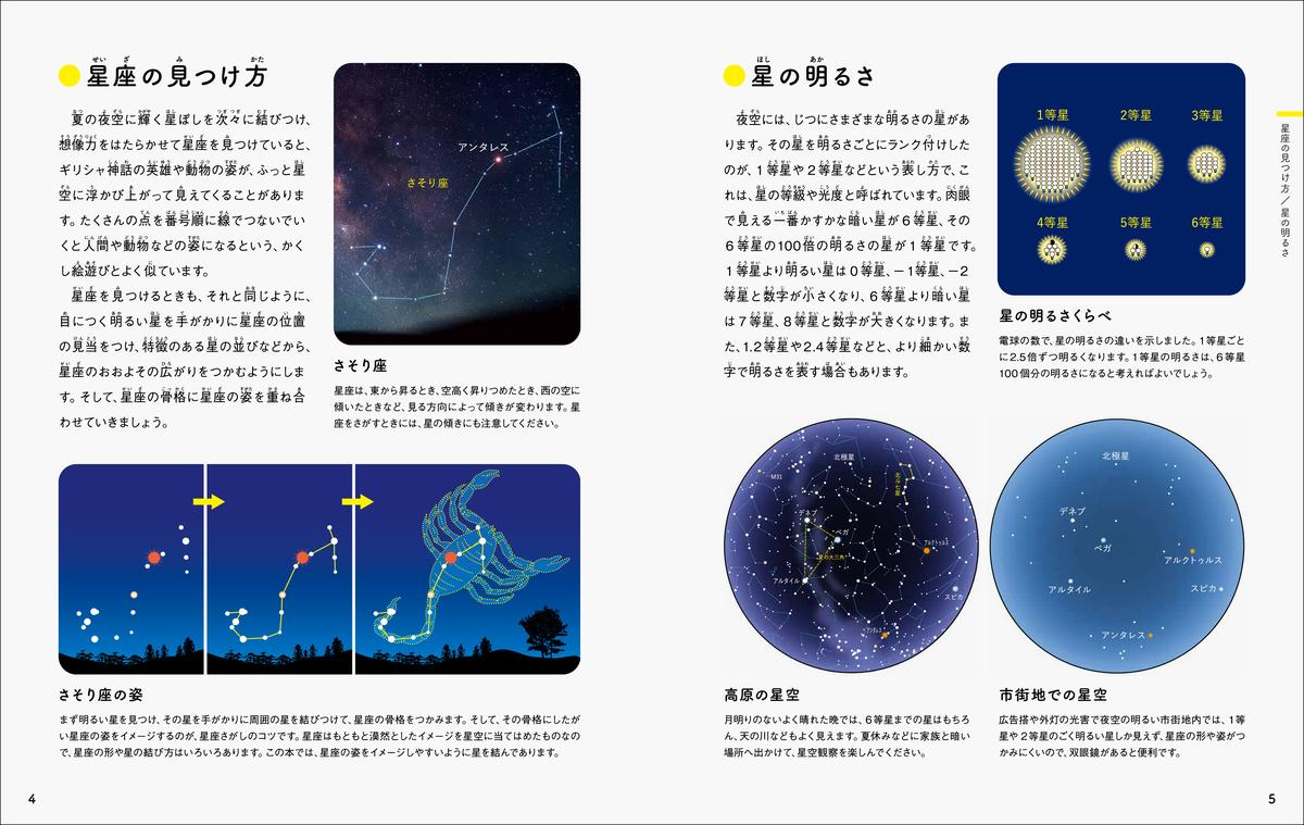 f:id:mojiru:20210701150621j:plain