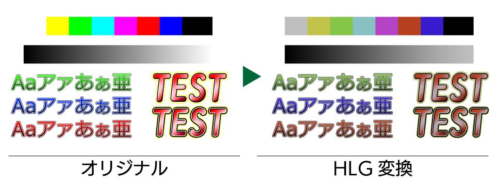 f:id:mojiru:20210714183356j:plain
