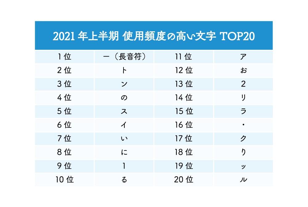 f:id:mojiru:20210728174353j:plain