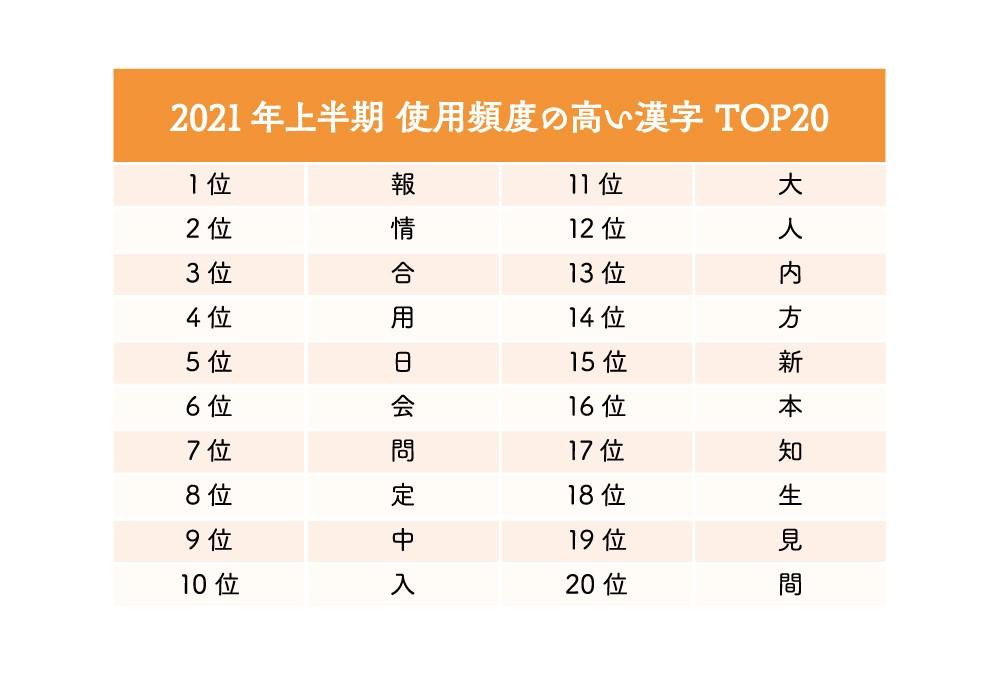 f:id:mojiru:20210728174404j:plain