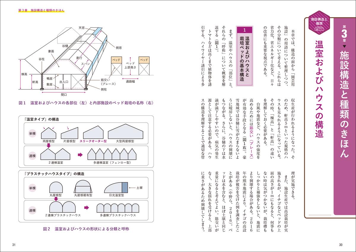 f:id:mojiru:20210812164007j:plain