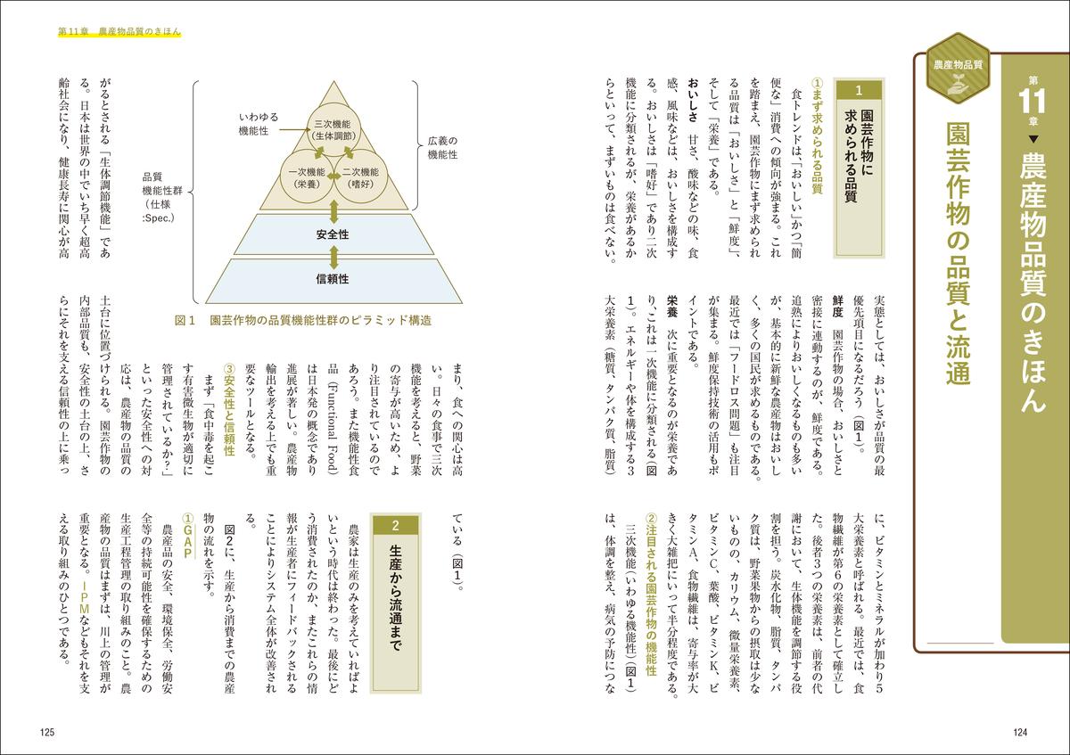 f:id:mojiru:20210812164013j:plain