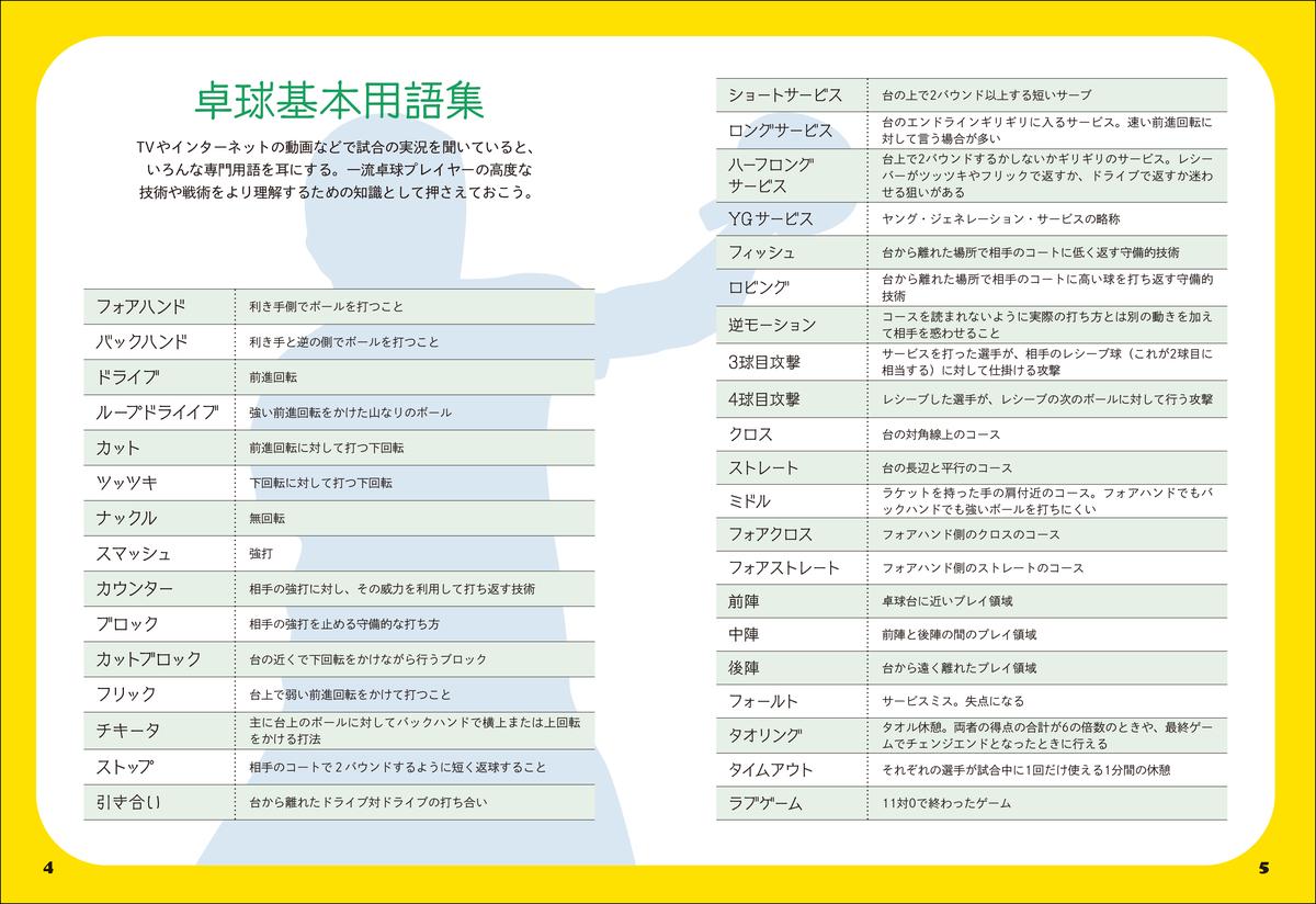 f:id:mojiru:20210813111436j:plain
