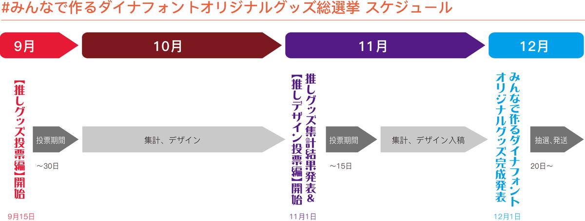 f:id:mojiru:20210915121205j:plain