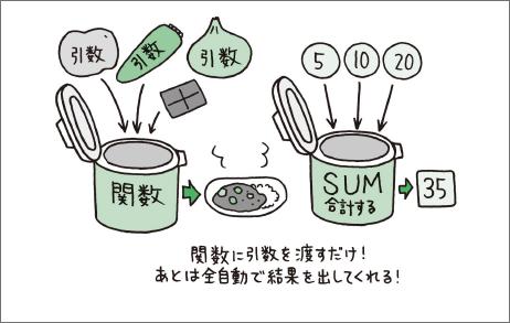 f:id:mojiru:20210915132103j:plain
