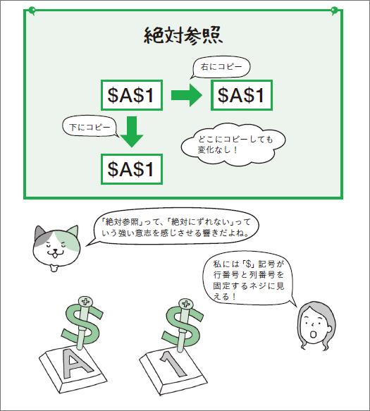 f:id:mojiru:20210915132106j:plain