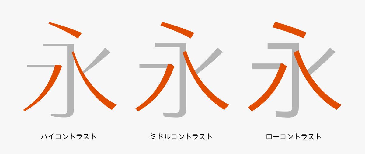f:id:mojiru:20211004140841p:plain