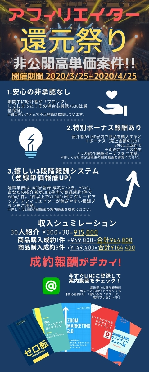 f:id:mokamaru3kids:20200329220144j:plain