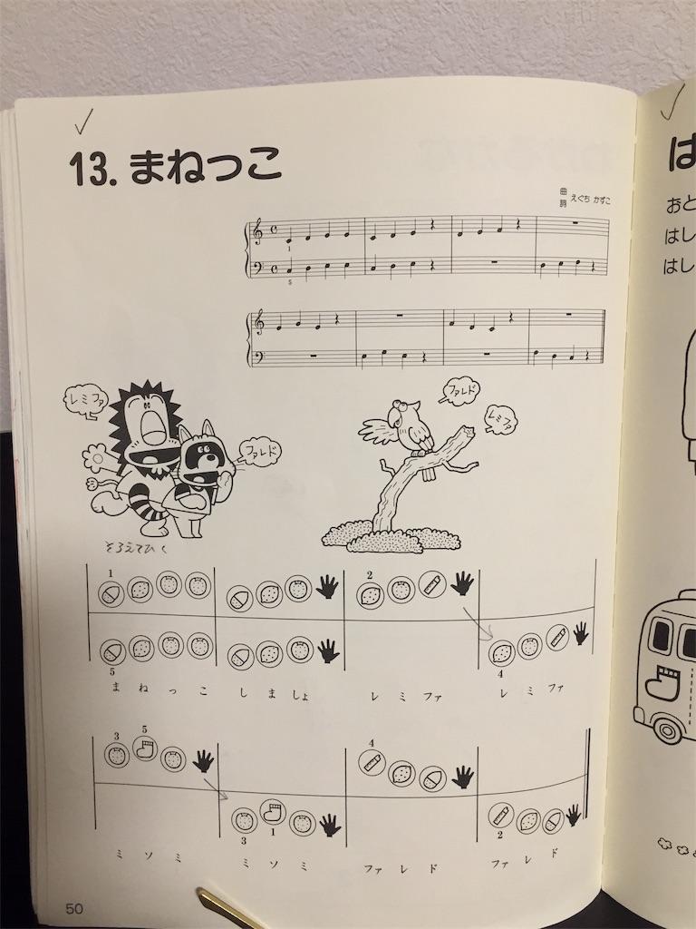 一音会のピアノで使用している楽譜