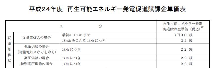 f:id:mokkum:20210411100525p:plain