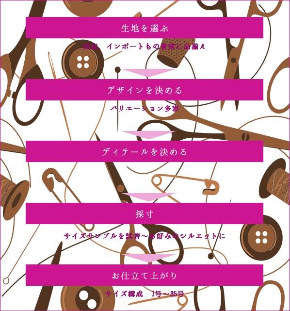 f:id:moko2moko2:20190303144431p:plain