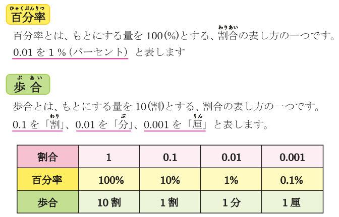 f:id:moko_03_25:20180423015113j:plain